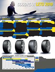 815ab950df O nás › CEKOSS spol. s r.o. - najmodernejší pneuservis a ...